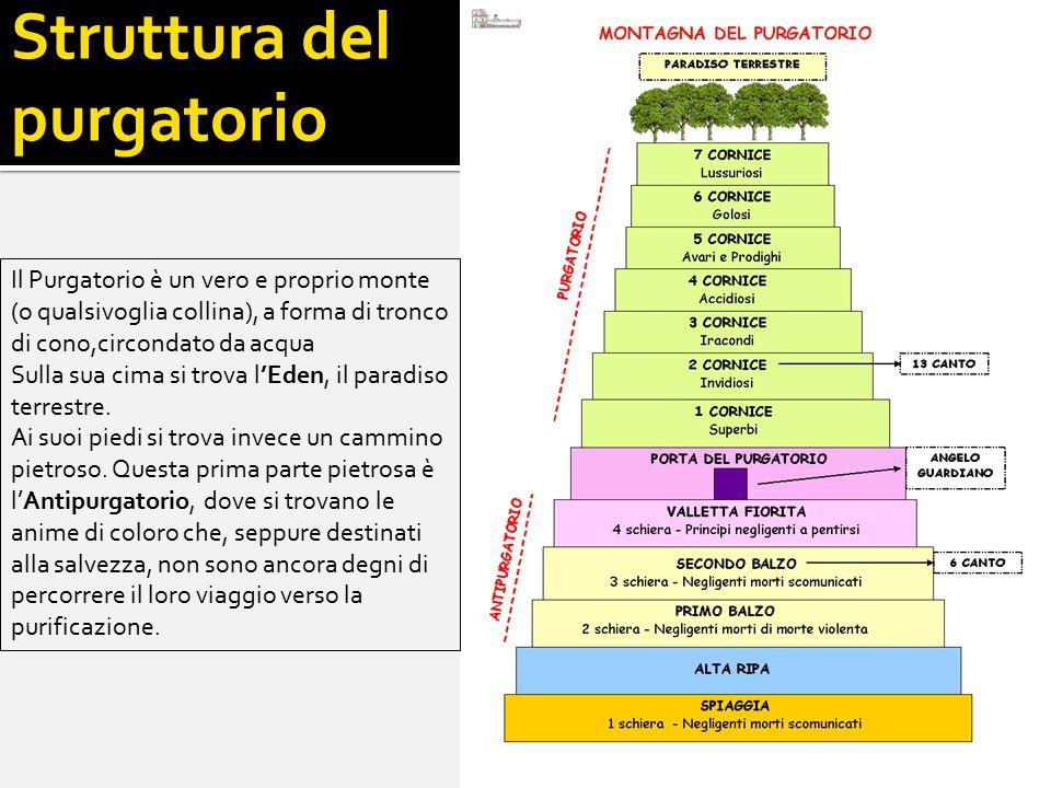 Struttura del purgatorio Il Purgatorio è un vero e proprio monte (o qualsivoglia collina), a forma di tronco di cono,circondato da acqua Sulla sua cim