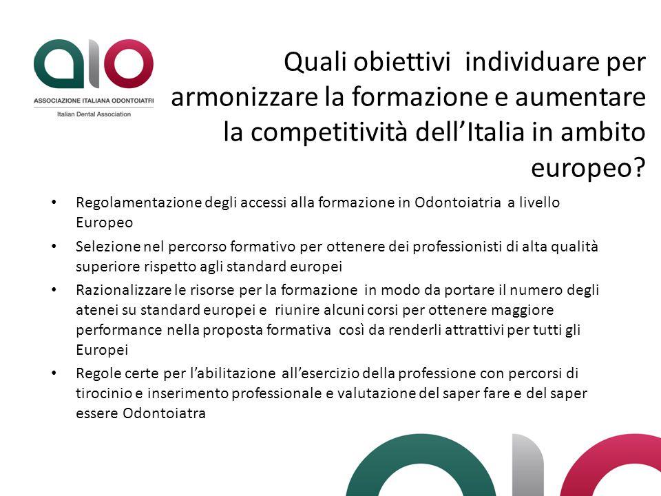 Quali obiettivi individuare per armonizzare la formazione e aumentare la competitività dell'Italia in ambito europeo.