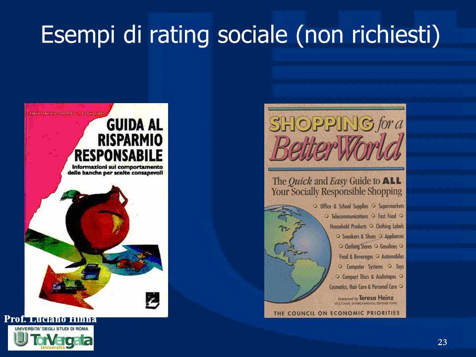 Prof. Luciano Hinna 23 Esempi di rating sociale (non richiesti)