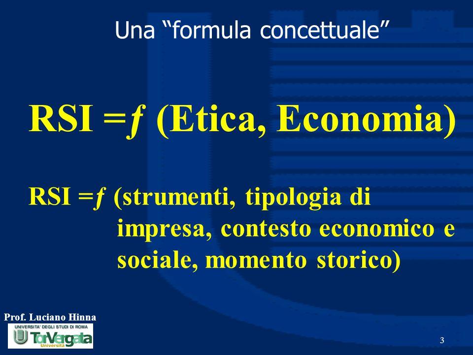 Prof. Luciano Hinna 24 Esempio di rating