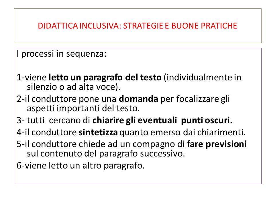 DIDATTICA INCLUSIVA: STRATEGIE E BUONE PRATICHE I processi in sequenza: 1-viene letto un paragrafo del testo (individualmente in silenzio o ad alta voce).