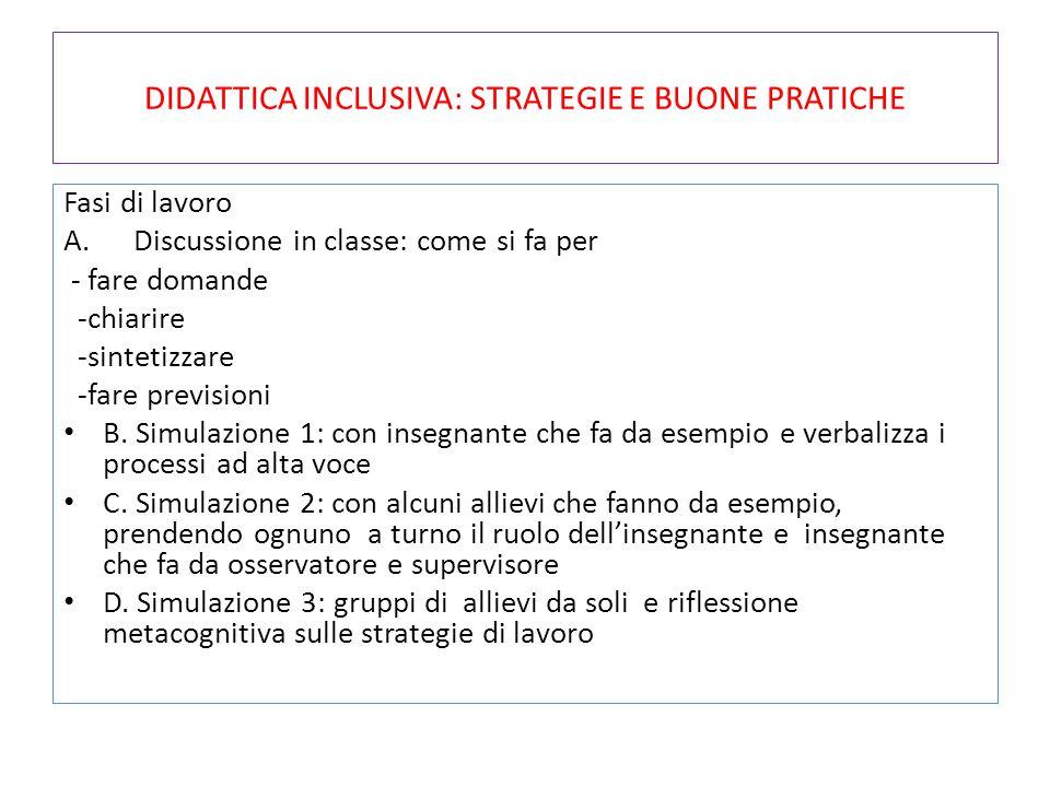 DIDATTICA INCLUSIVA: STRATEGIE E BUONE PRATICHE Fasi di lavoro A.Discussione in classe: come si fa per - fare domande -chiarire -sintetizzare -fare previsioni B.