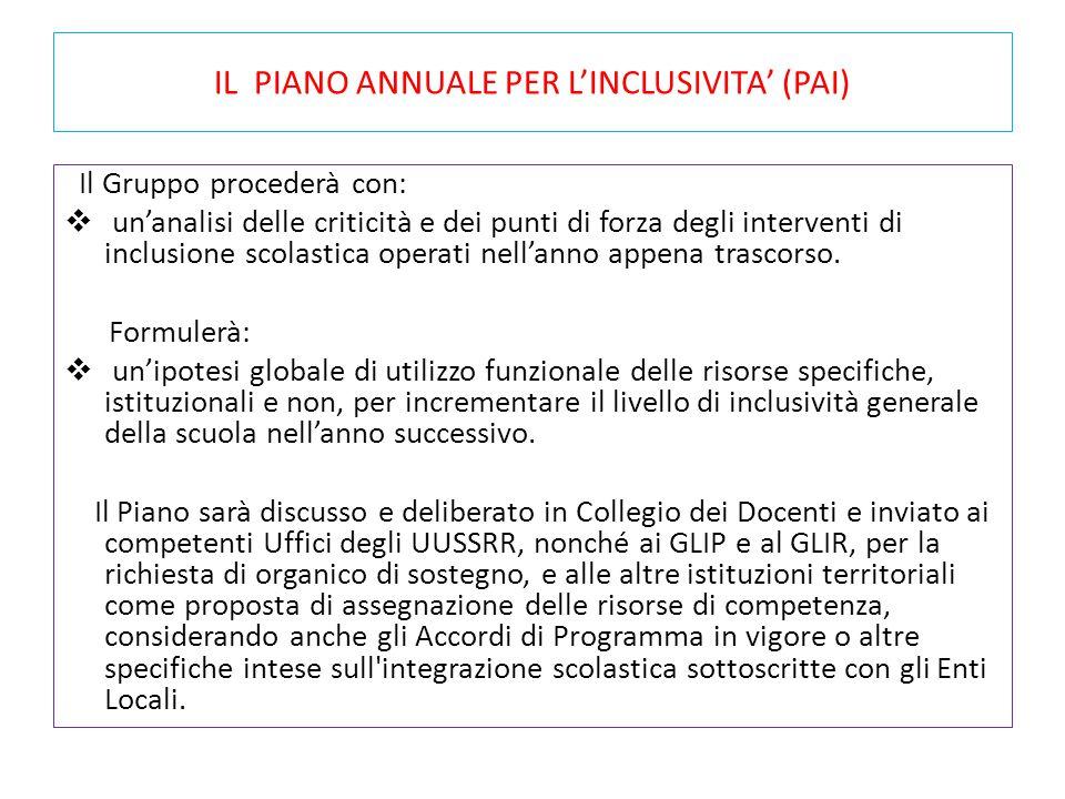 IL PIANO ANNUALE PER L'INCLUSIVITA' (PAI) Il Gruppo procederà con:  un'analisi delle criticità e dei punti di forza degli interventi di inclusione scolastica operati nell'anno appena trascorso.
