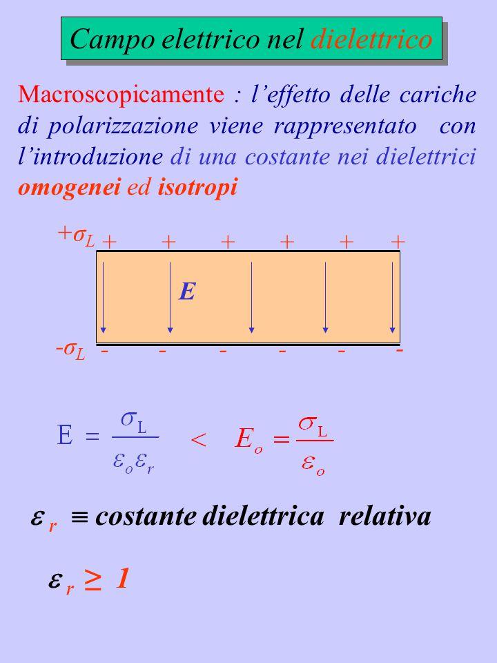 Condensatore riempito dielettrico omog.isotr. Condensatore riempito dielettrico omog.