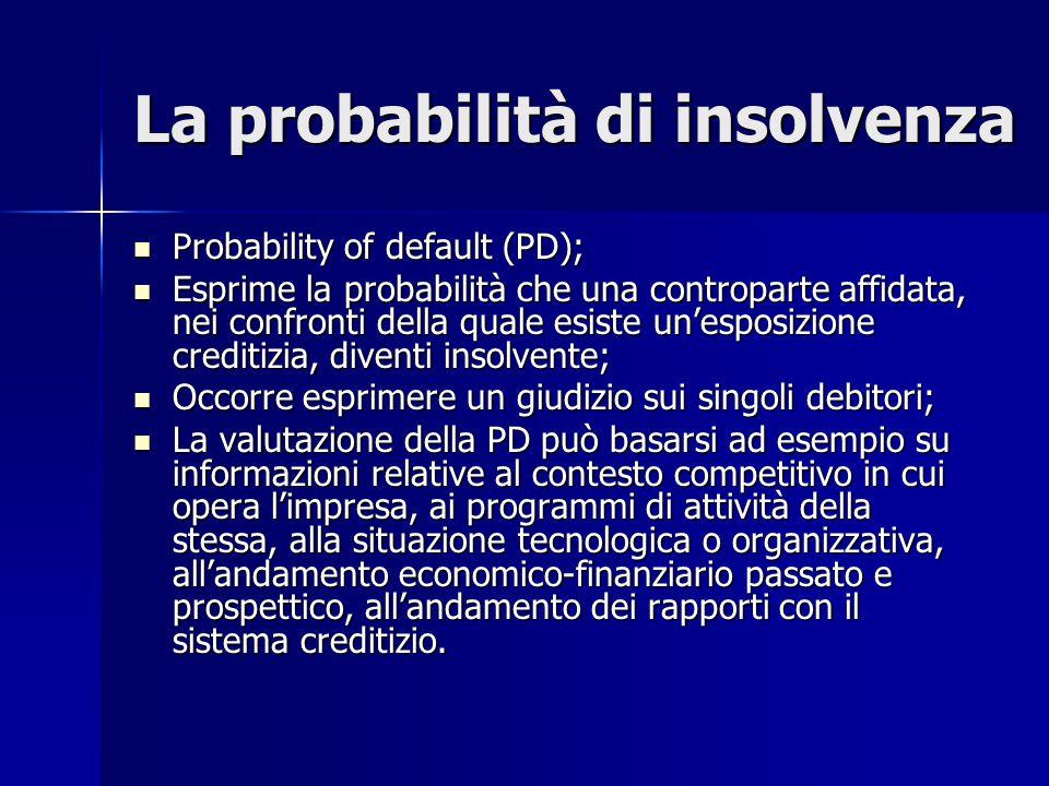 La probabilità di insolvenza Probability of default (PD); Probability of default (PD); Esprime la probabilità che una controparte affidata, nei confro