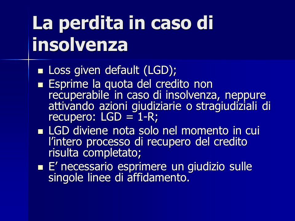 La perdita in caso di insolvenza Loss given default (LGD); Loss given default (LGD); Esprime la quota del credito non recuperabile in caso di insolven