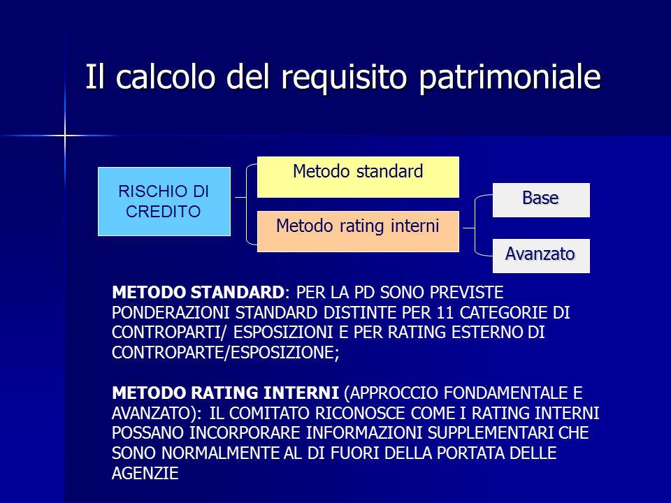 Il calcolo del requisito patrimoniale Metodo standard Metodo rating interni Base Avanzato RISCHIO DI CREDITO METODO STANDARD: PER LA PD SONO PREVISTE