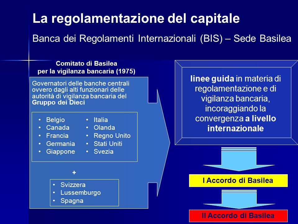 Comitato di Basilea per la vigilanza bancaria (1975) Governatori delle banche centrali ovvero dagli alti funzionari delle autorità di vigilanza bancar