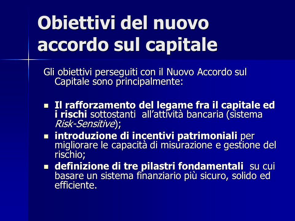 Obiettivi del nuovo accordo sul capitale Gli obiettivi perseguiti con il Nuovo Accordo sul Capitale sono principalmente: Il rafforzamento del legame f