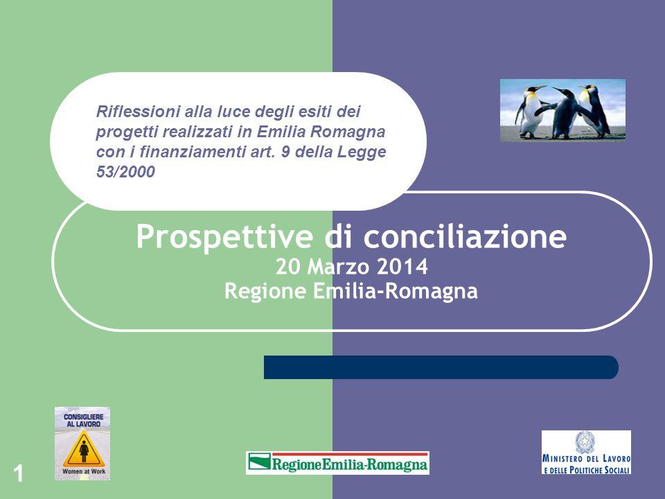 1 Prospettive di conciliazione 20 Marzo 2014 Regione Emilia-Romagna Riflessioni alla luce degli esiti dei progetti realizzati in Emilia Romagna con i finanziamenti art.