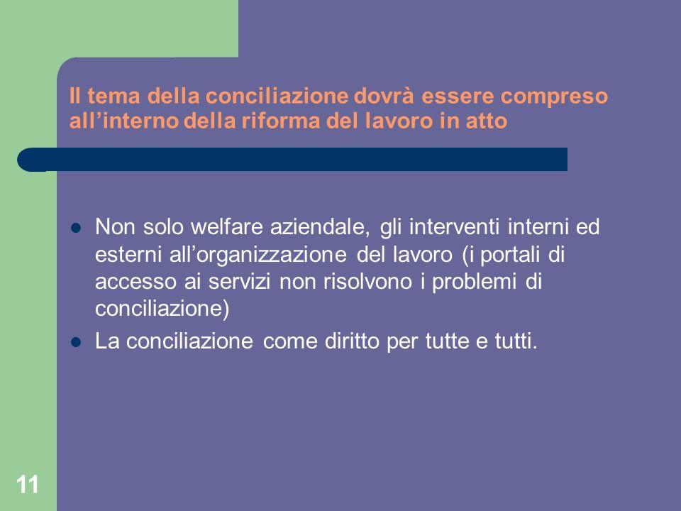 11 Il tema della conciliazione dovrà essere compreso all'interno della riforma del lavoro in atto Non solo welfare aziendale, gli interventi interni ed esterni all'organizzazione del lavoro (i portali di accesso ai servizi non risolvono i problemi di conciliazione) La conciliazione come diritto per tutte e tutti.