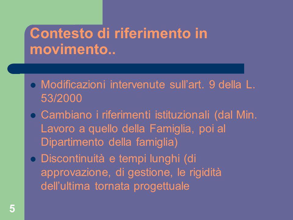 5 Contesto di riferimento in movimento.. Modificazioni intervenute sull'art.