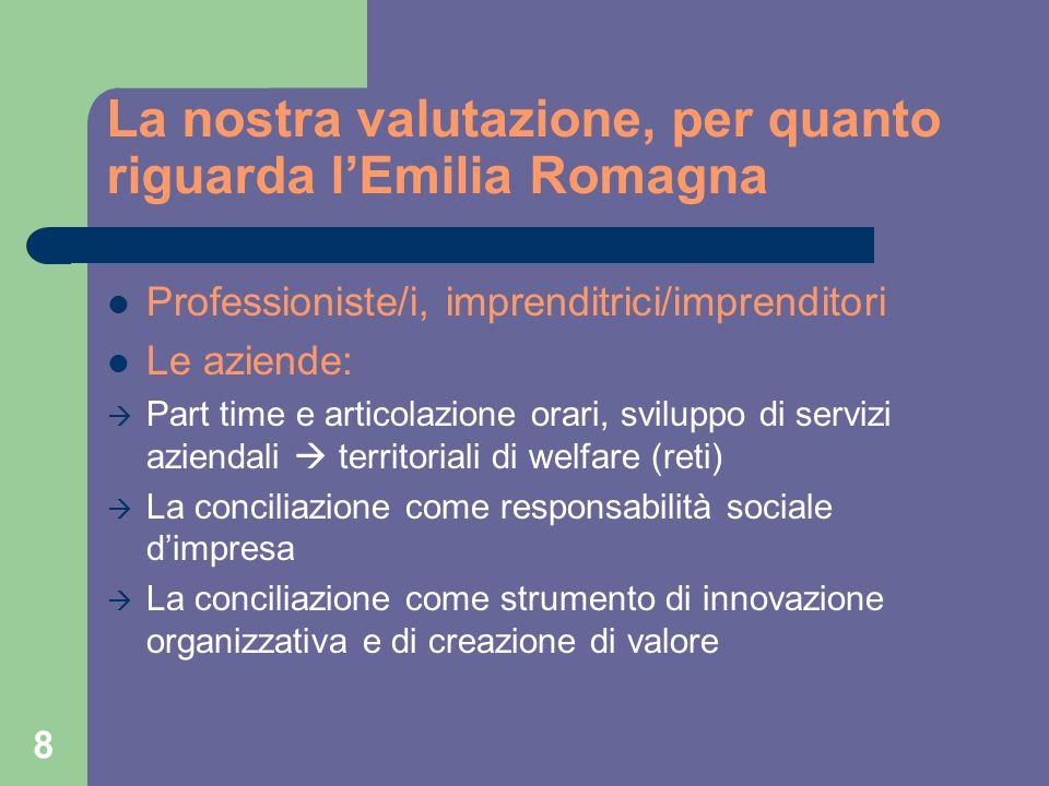 8 La nostra valutazione, per quanto riguarda l'Emilia Romagna Professioniste/i, imprenditrici/imprenditori Le aziende:  Part time e articolazione orari, sviluppo di servizi aziendali  territoriali di welfare (reti)  La conciliazione come responsabilità sociale d'impresa  La conciliazione come strumento di innovazione organizzativa e di creazione di valore