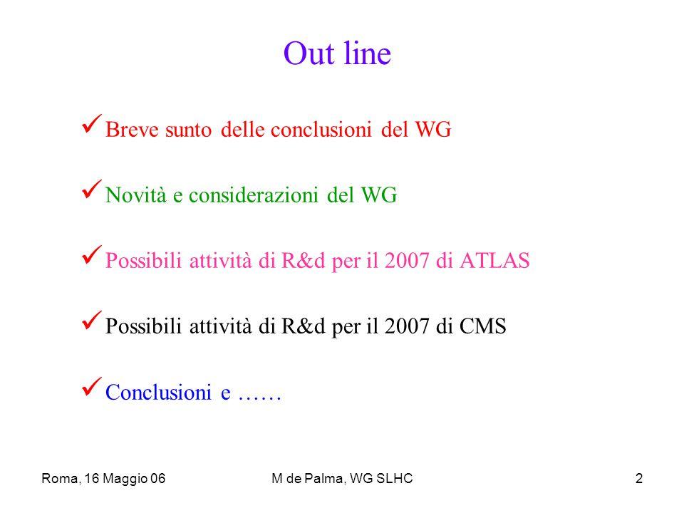 Roma, 16 Maggio 06M de Palma, WG SLHC3 Report finale del WG http://www.infn.it/csn1/Roadmap/SLHC.pdf