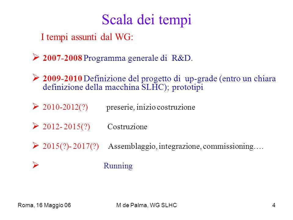 Roma, 16 Maggio 06M de Palma, WG SLHC15 Proposte di R&D per 2007 (II) ATLAS-Tile cal Partecipazione allo studio dei danni da irraggiamento  Partecipazione ai test di caratterizzazione dei PMT per verificarne le caratteristiche di funzionamento dopo diversi anni di LHC  Partecipazione ai test di invecchiamento e danneggiamento delle fibre Costi per i test e per la preparazione/upgrade dei setup di test.