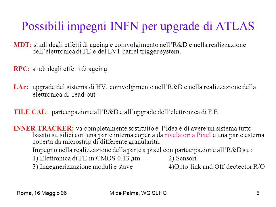 Roma, 16 Maggio 06M de Palma, WG SLHC6 Possibili impegni INFN per upgrade di CMS DT: coinvolgimento del progetto e nella realizzazione dell' elettronica di readout, trigger e control board.