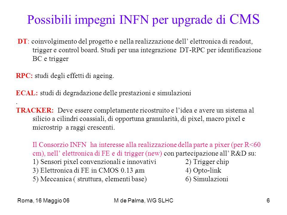 Roma, 16 Maggio 06M de Palma, WG SLHC17 Proposte di R&D per 2007 (IV) CMS-DT: Attività preparatoria per la nuova elettronica di FE.