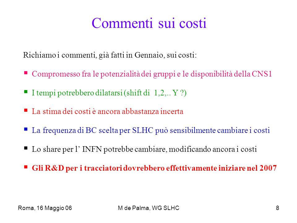 Roma, 16 Maggio 06M de Palma, WG SLHC9 Progressi da Gennaio - I Ci sono poche novità: 1) Si è svolto un workshop di CMS sul tracciatore il 3-4 Aprile a Perugia: Fourth CMS workshop on Detectors and electronics for the SLHC http://indico.cern.ch/conferenceDisplay.py?confId=a06865 In questo meeting hanno trovato conferma l'orientamento di CMS per: un tracciatore fortemente basato sulla tecnologia pixel sia innovativa (MAPS) sia più tradizionale (su substrati innovativi e non) a seconda del raggio la necessità di avere informazione per il trigger di primo livello dal tracciatore la necessità di sviluppi di elettronica CMOS 0,13  m E' risultato evidente il grosso impegno, già da ora, sia in attività sia finanziario di alcune componenti della collaborazione ( IC, USA, CERN) al quale l'INFN deve in qualche modo rispondere se vuole inserirsi in modo adeguato.