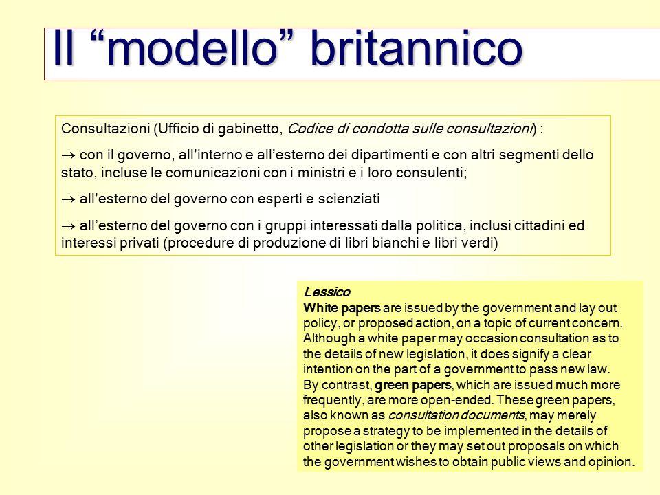 """Il """"modello"""" britannico Consultazioni (Ufficio di gabinetto, Codice di condotta sulle consultazioni) :  con il governo, all'interno e all'esterno dei"""