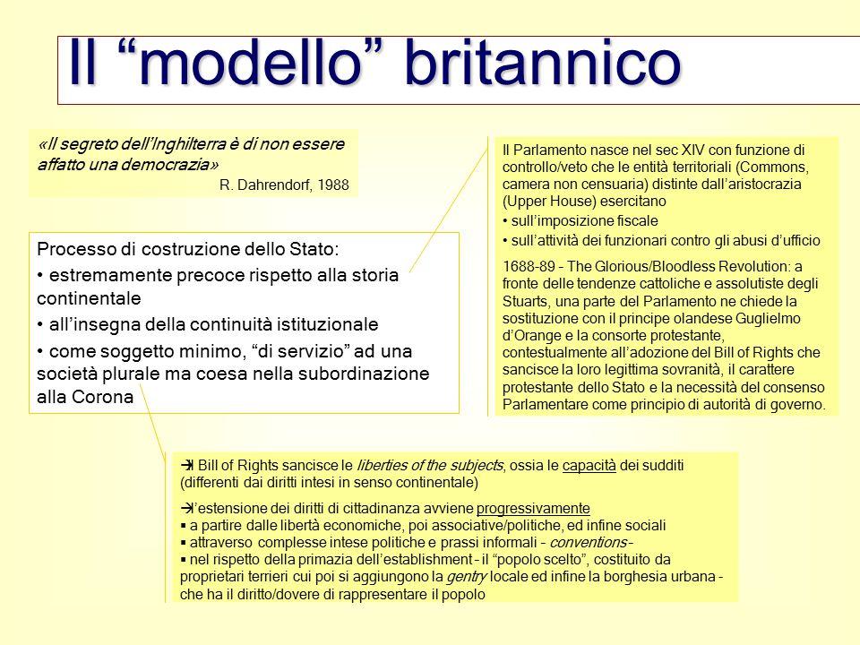 """Il """"modello"""" britannico «Il segreto dell'Inghilterra è di non essere affatto una democrazia» R. Dahrendorf, 1988 Processo di costruzione dello Stato:"""