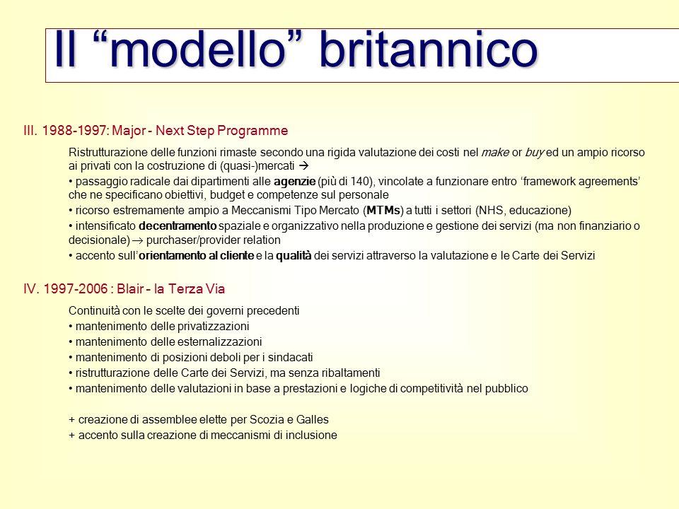 III. 1988-1997: Major - Next Step Programme Ristrutturazione delle funzioni rimaste secondo una rigida valutazione dei costi nel make or buy ed un amp
