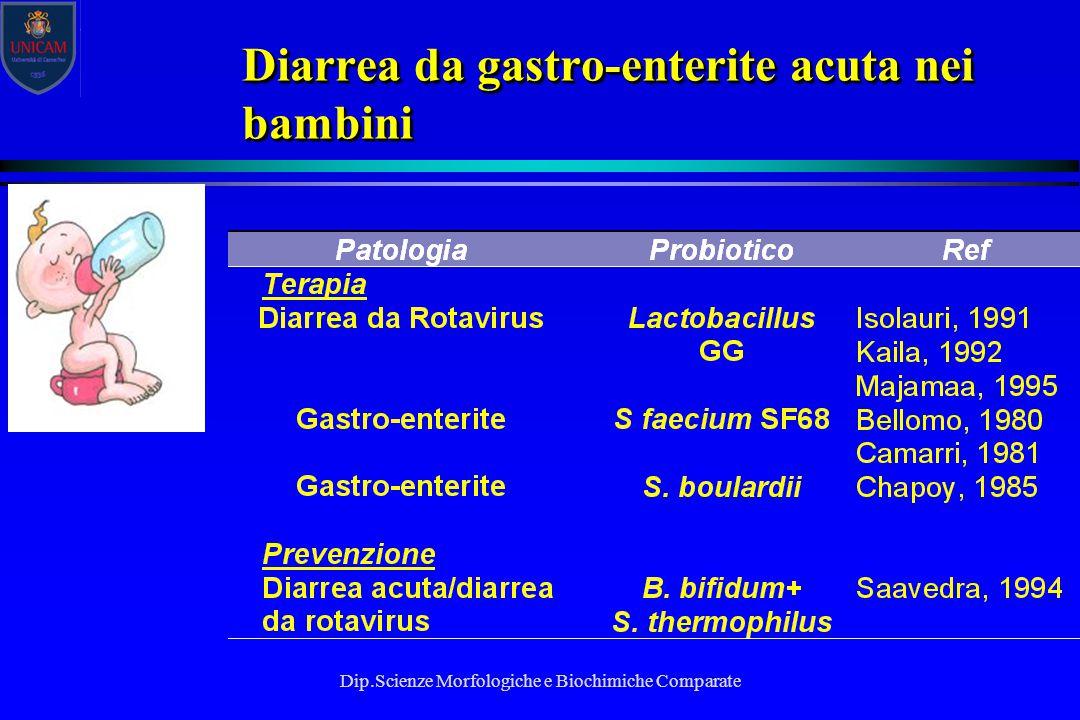 Dip.Scienze Morfologiche e Biochimiche Comparate Diarrea da gastro-enterite acuta nei bambini