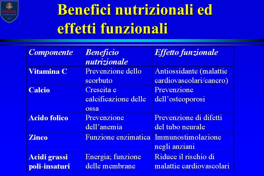 Benefici nutrizionali ed effetti funzionali