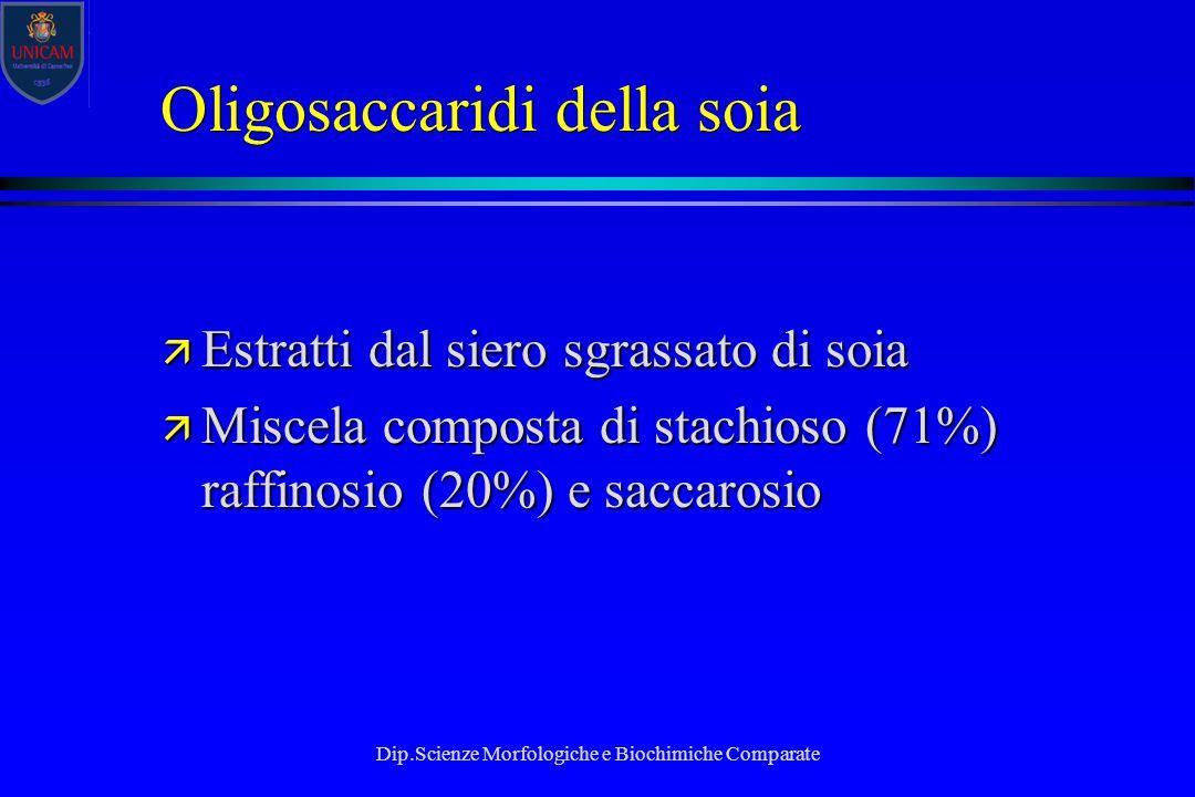 Dip.Scienze Morfologiche e Biochimiche Comparate Oligosaccaridi della soia ä Estratti dal siero sgrassato di soia ä Miscela composta di stachioso (71%