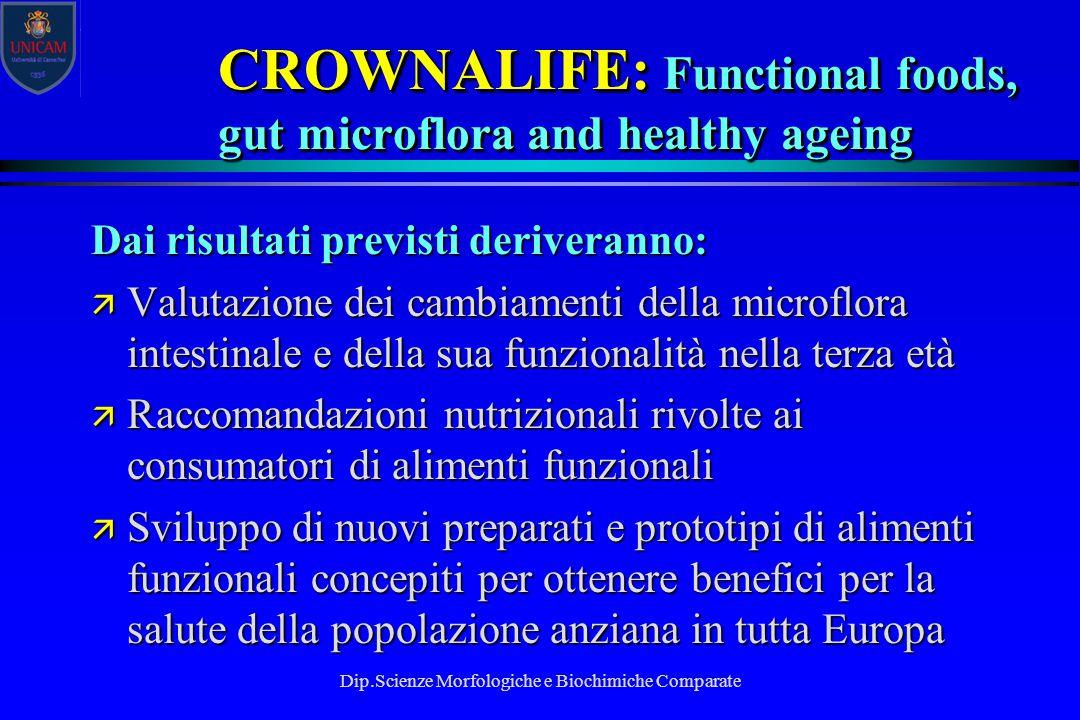 Dip.Scienze Morfologiche e Biochimiche Comparate CROWNALIFE: Functional foods, gut microflora and healthy ageing Dai risultati previsti deriveranno: ä