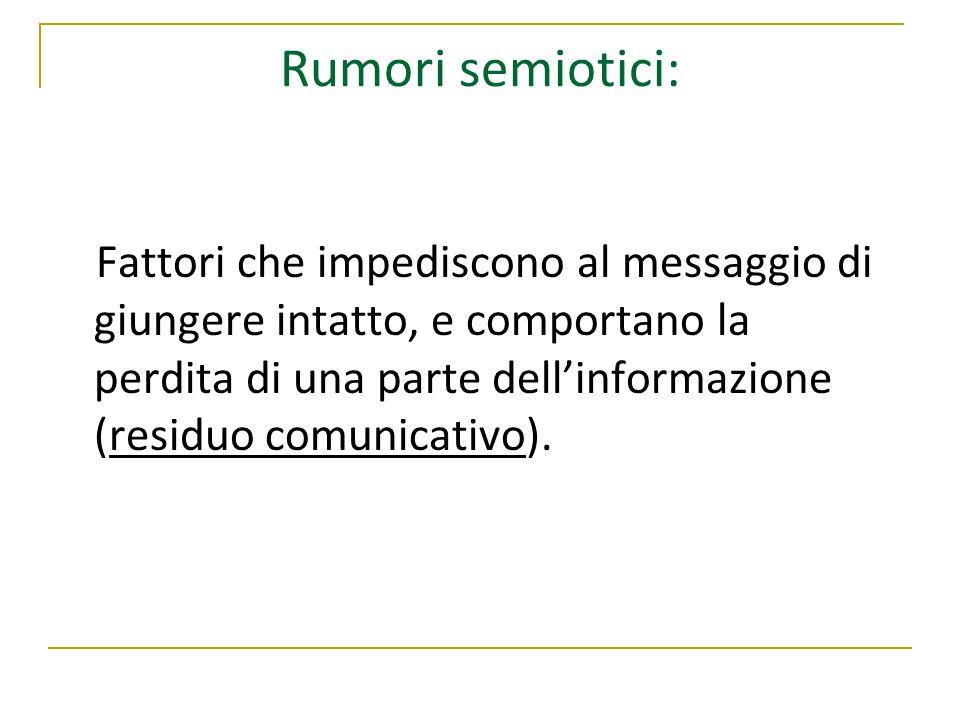 Rumori semiotici: Fattori che impediscono al messaggio di giungere intatto, e comportano la perdita di una parte dell'informazione (residuo comunicati