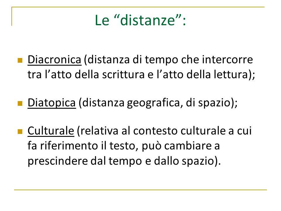 """Le """"distanze"""": Diacronica (distanza di tempo che intercorre tra l'atto della scrittura e l'atto della lettura); Diatopica (distanza geografica, di spa"""