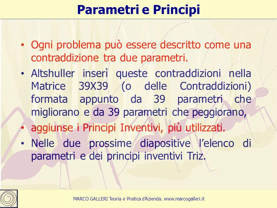 Ogni problema può essere descritto come una contraddizione tra due parametri. Altshuller inserì queste contraddizioni nella Matrice 39X39 (o delle Con