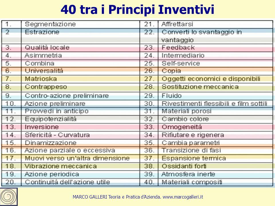 40 tra i Principi Inventivi 12 MARCO GALLERI Teoria e Pratica d'Azienda. www.marcogalleri.it