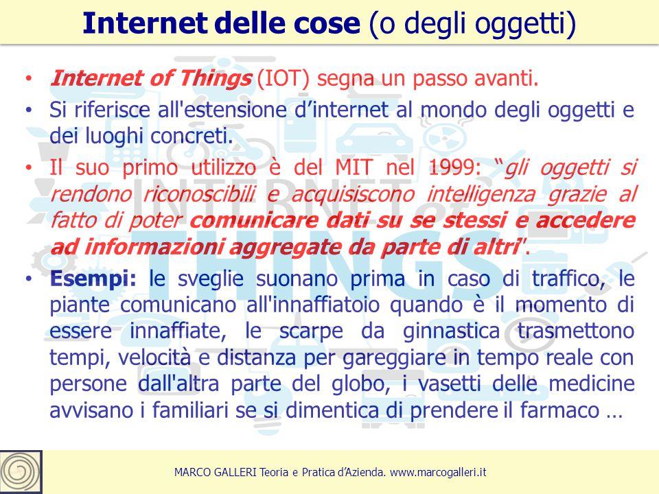 Internet of Things (IOT) segna un passo avanti. Si riferisce all'estensione d'internet al mondo degli oggetti e dei luoghi concreti. Il suo primo util