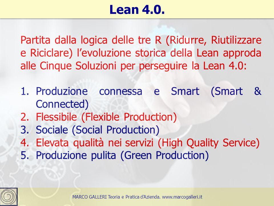 Lean 4.0. 21 MARCO GALLERI Teoria e Pratica d'Azienda. www.marcogalleri.it Partita dalla logica delle tre R (Ridurre, Riutilizzare e Riciclare) l'evol