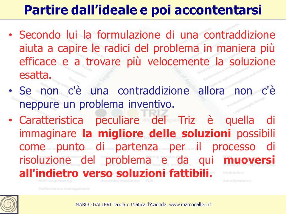 Secondo lui la formulazione di una contraddizione aiuta a capire le radici del problema in maniera più efficace e a trovare più velocemente la soluzio