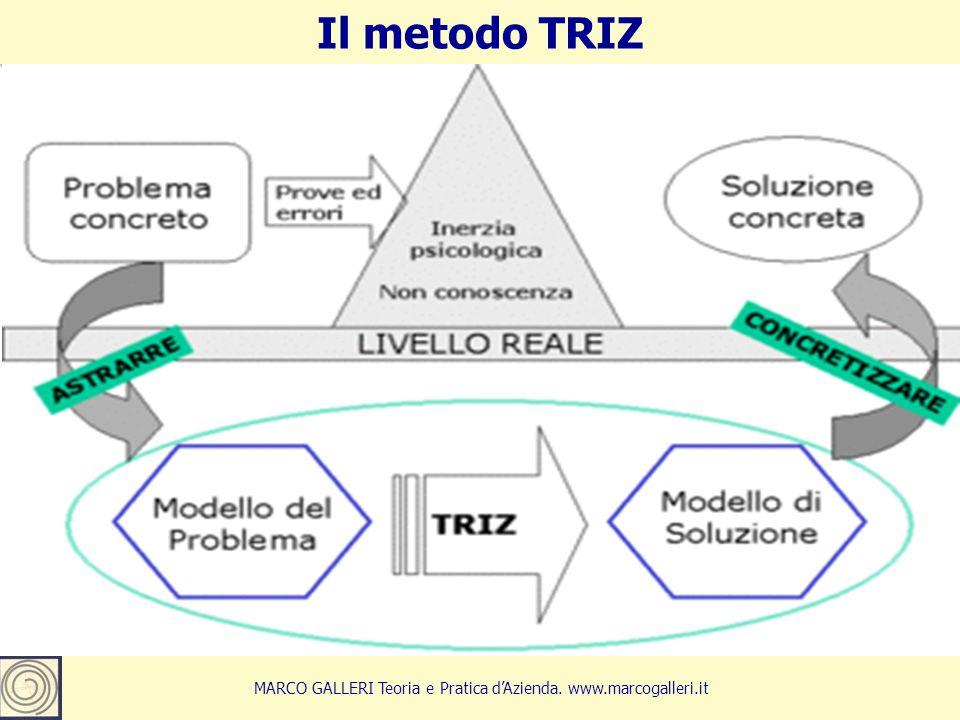 9 Traduzione empirica di un concetto complesso MARCO GALLERI Teoria e Pratica d'Azienda.