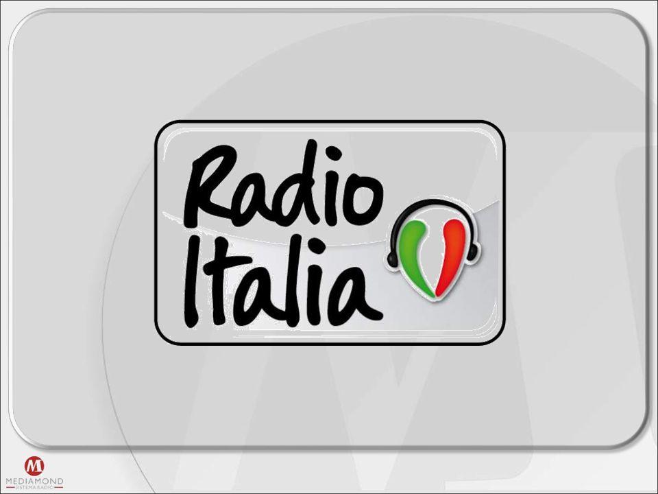 Radio Italia è la musica Italiana.