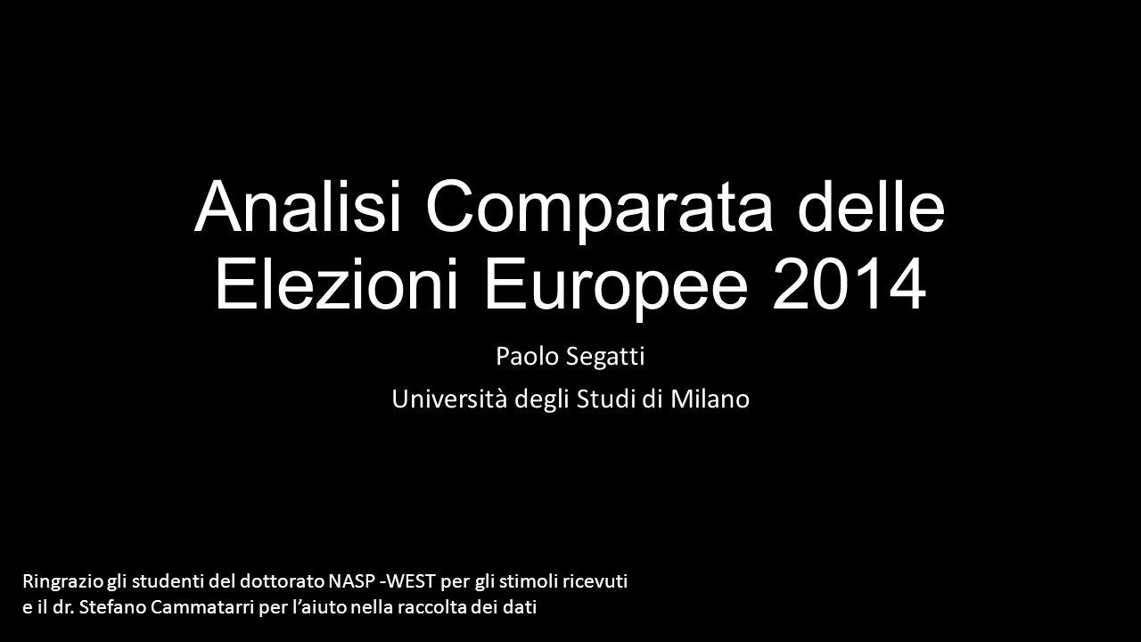Analisi Comparata delle Elezioni Europee 2014 Paolo Segatti Università degli Studi di Milano Ringrazio gli studenti del dottorato NASP -WEST per gli stimoli ricevuti e il dr.
