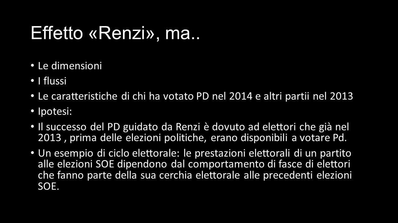 Effetto «Renzi», ma..