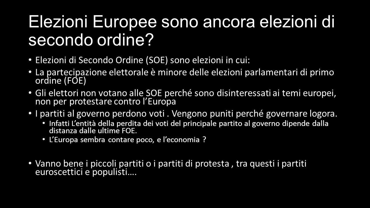 Elezioni Europee sono ancora elezioni di secondo ordine.