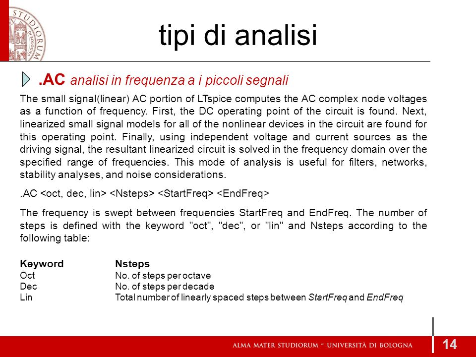 tipi di analisi 14 The small signal(linear) AC portion of LTspice computes the AC complex node voltages as a function of frequency. First, the DC oper