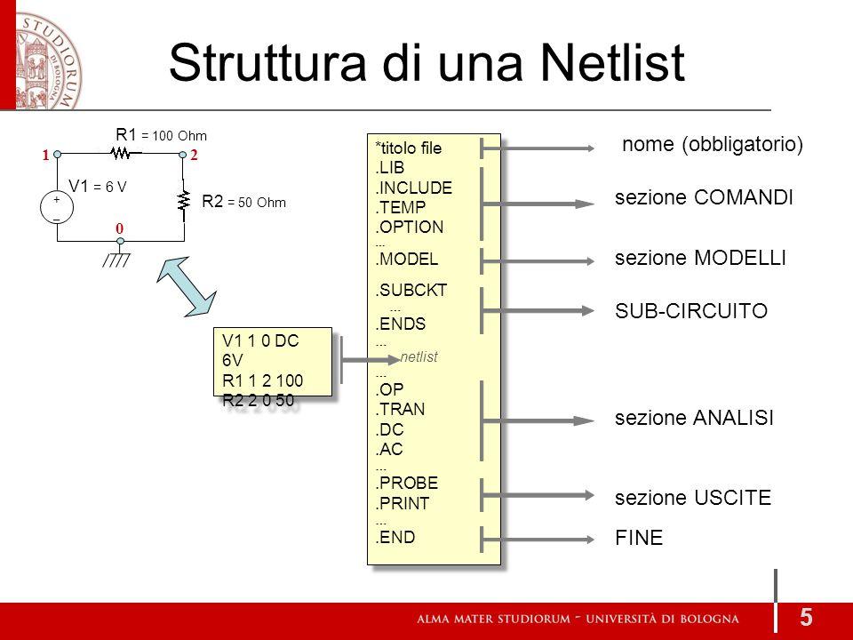 Struttura di una Netlist 5 *titolo file.LIB.INCLUDE.TEMP.OPTION ….MODEL.SUBCKT ….ENDS … netlist ….OP.TRAN.DC.AC ….PROBE.PRINT ….END *titolo file.LIB.I