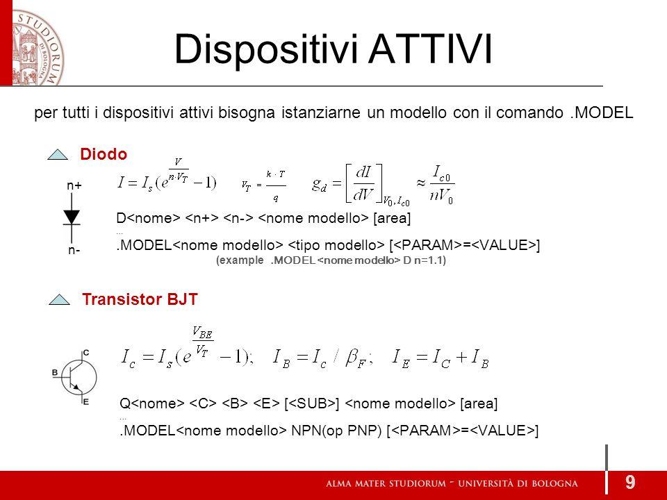 Dispositivi ATTIVI 9 Diodo Transistor BJT D [area] ….MODEL [ = ] (example.MODEL D n=1.1) n+ n- per tutti i dispositivi attivi bisogna istanziarne un m