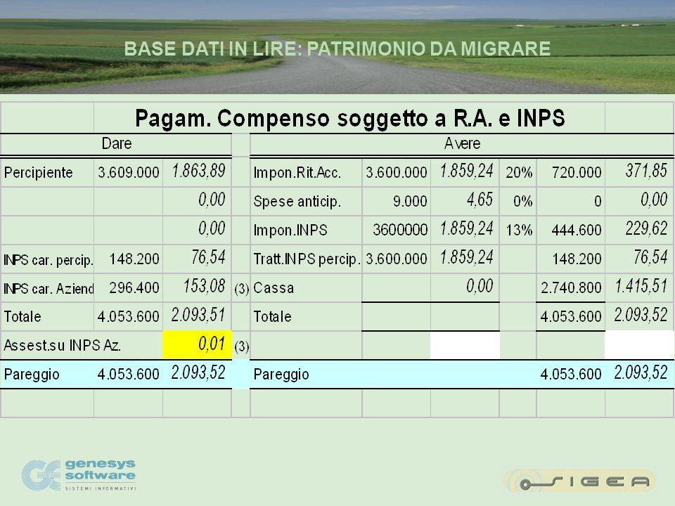 BASE DATI IN LIRE: PATRIMONIO DA MIGRARE