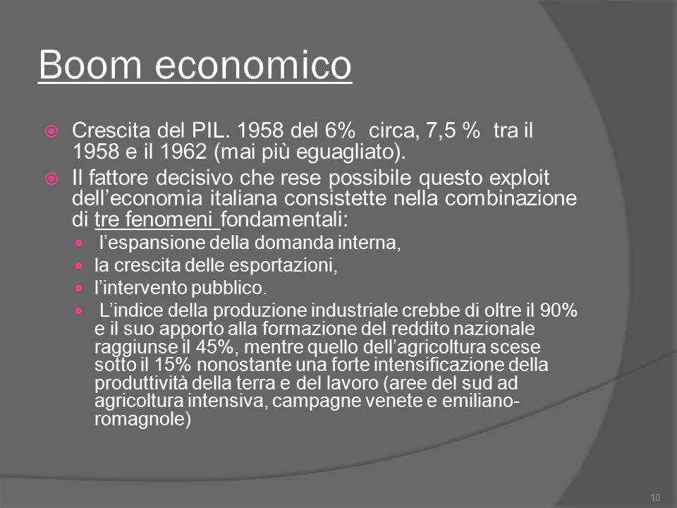 Boom economico  Crescita del PIL. 1958 del 6% circa, 7,5 % tra il 1958 e il 1962 (mai più eguagliato).  Il fattore decisivo che rese possibile quest