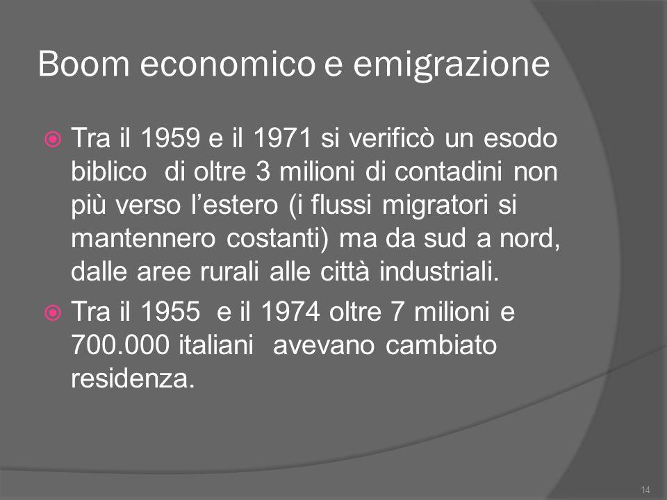 Boom economico e emigrazione  Tra il 1959 e il 1971 si verificò un esodo biblico di oltre 3 milioni di contadini non più verso l'estero (i flussi mig