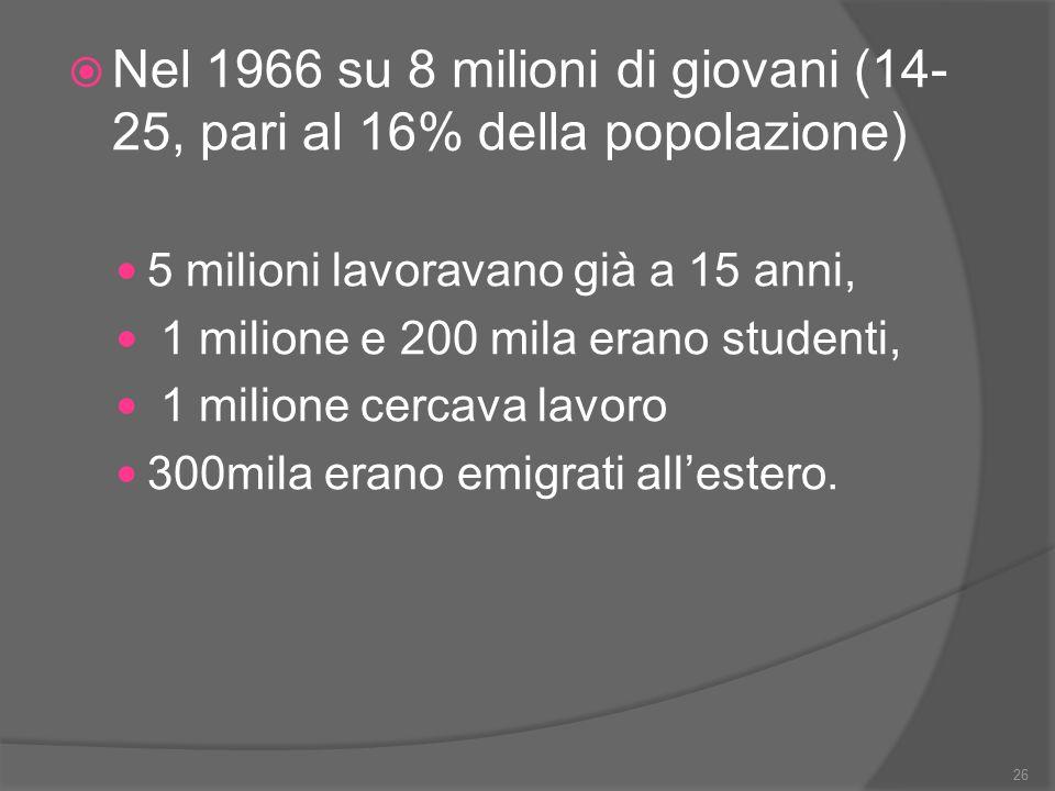  Nel 1966 su 8 milioni di giovani (14- 25, pari al 16% della popolazione) 5 milioni lavoravano già a 15 anni, 1 milione e 200 mila erano studenti, 1