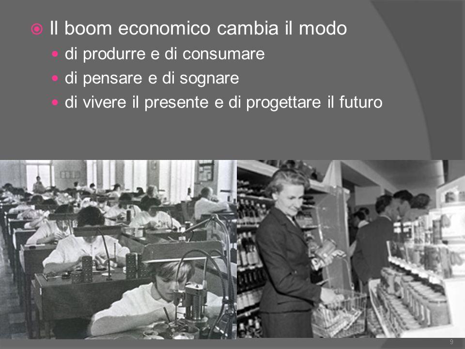  Il boom economico cambia il modo di produrre e di consumare di pensare e di sognare di vivere il presente e di progettare il futuro 9