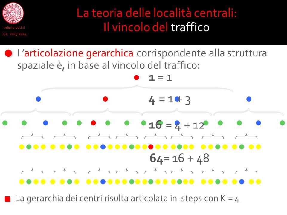 valerio cutini a.a. 2013-2014 La teoria delle località centrali: Il vincolo del traffico L'articolazione gerarchica corrispondente alla struttura spaz